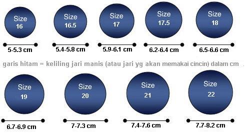 Ukuran Cincin Cara Menentukan Ukuran Cincin