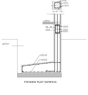 pondasi rumah part 3 ~ struktur rumahmembangun rumah