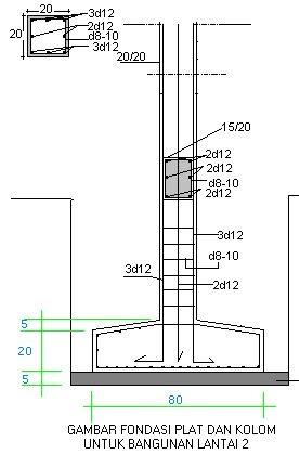 Kolom Beton Utama Praktis Struktur Rumahmembangun Rumah Sesuai Dengan Standar Teknis Yg Ada