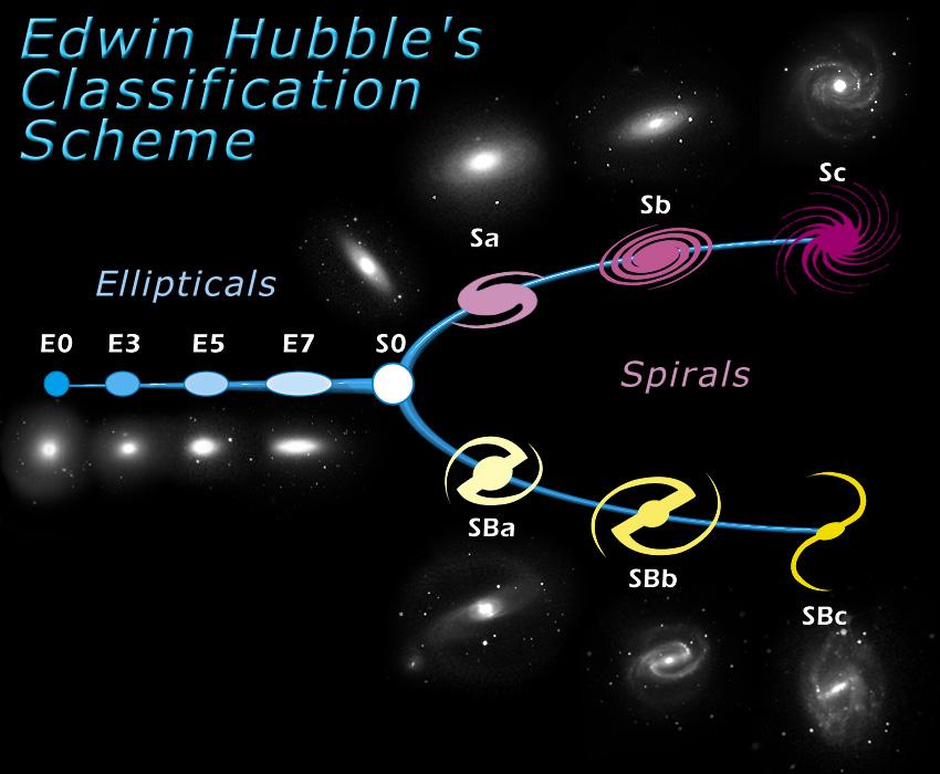 nasa galaxy chart - photo #35