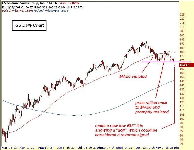 Goldman option trading