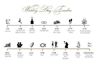 Wedding Day Schedule Template, About this item: Wedding Day Timeline ...