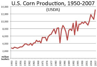 corn is the primary ingredient in all american fast food