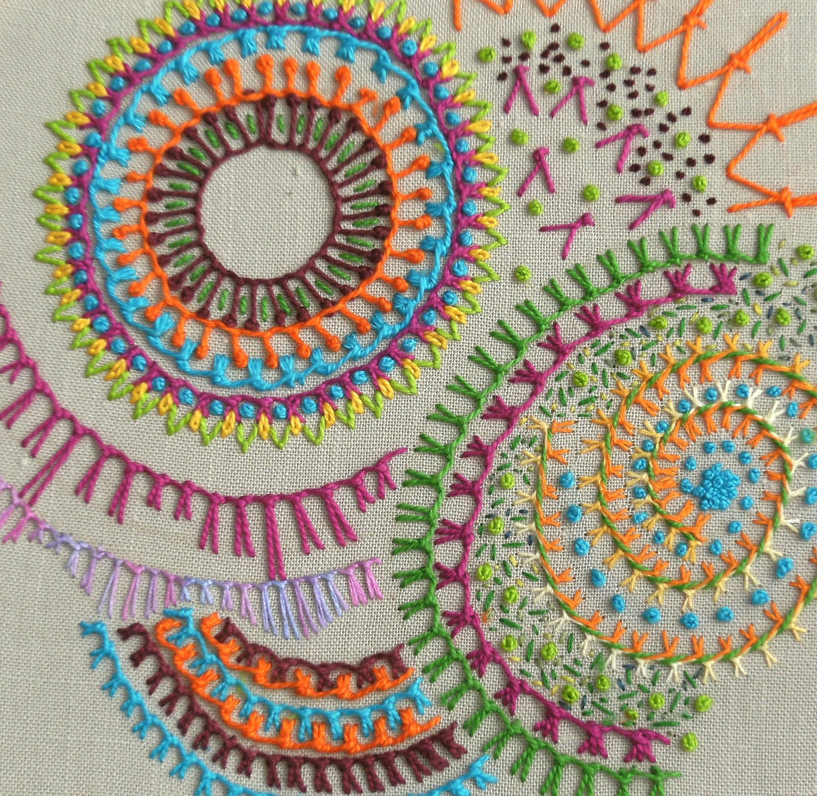 Experiments With Embroidery