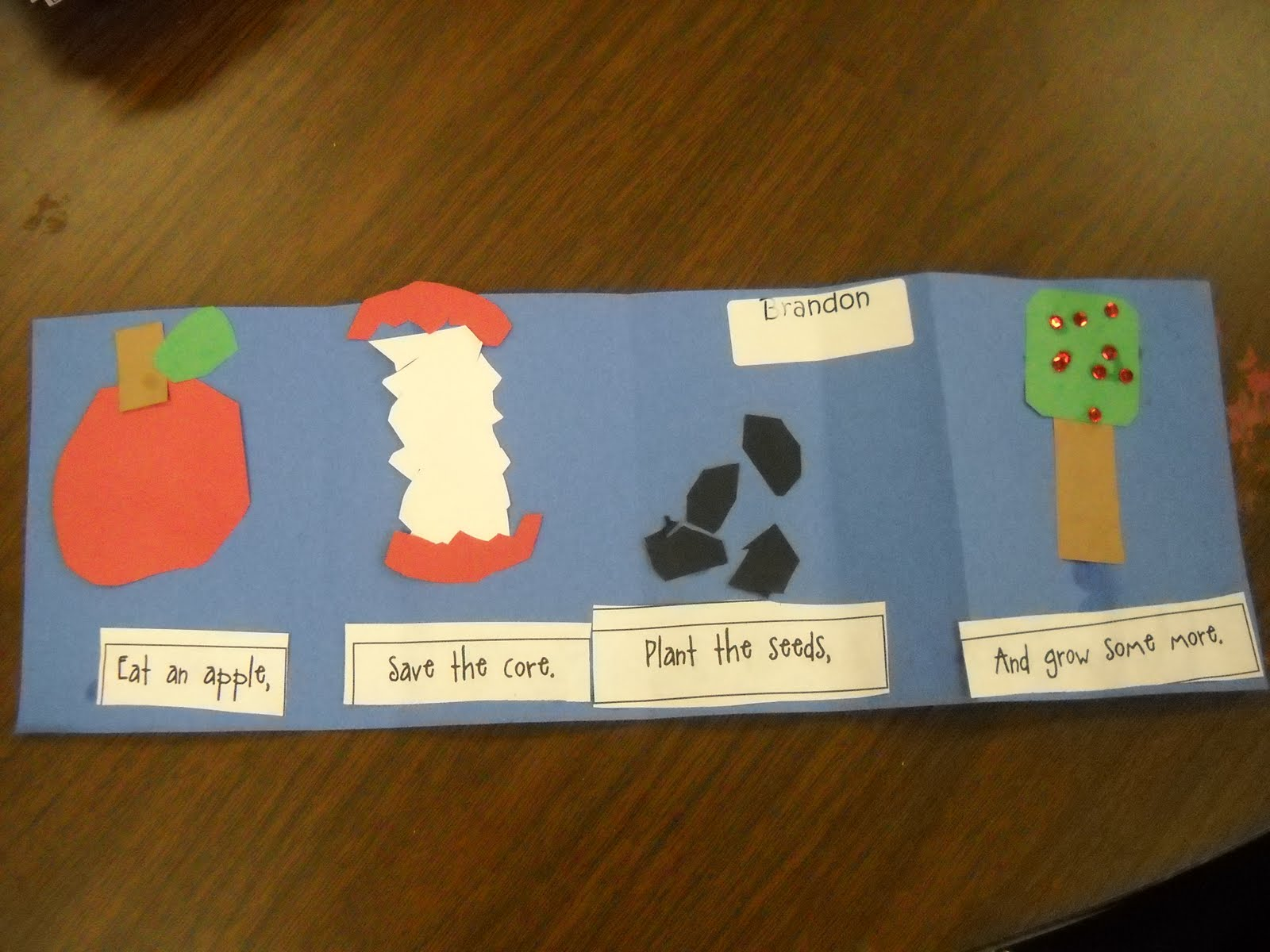 Mrs Wood S Kindergarten Class Eat An Apple Poem