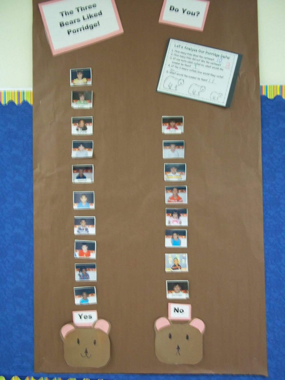 Mrs Wood S Kindergarten Class Goldilocks And The Three Bears