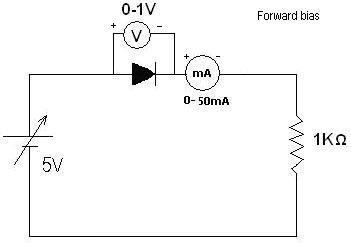 new lab project: ELECTRONICS CIRCUIT