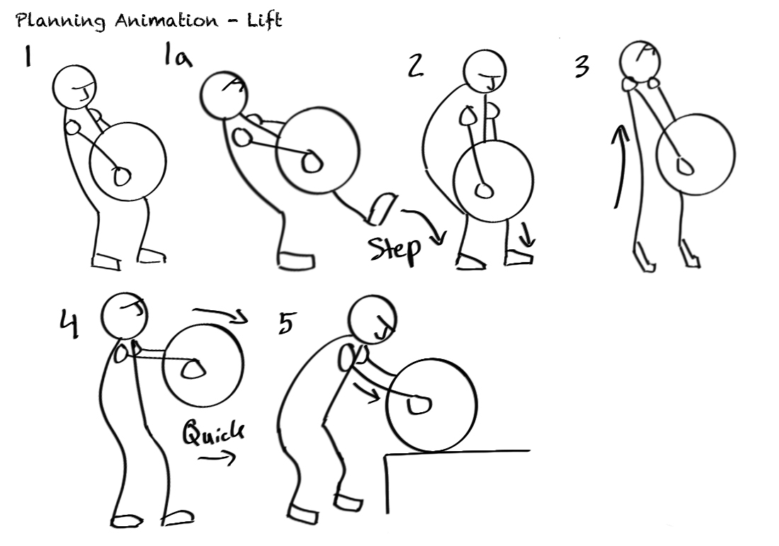 Chase Animation Lift Planning