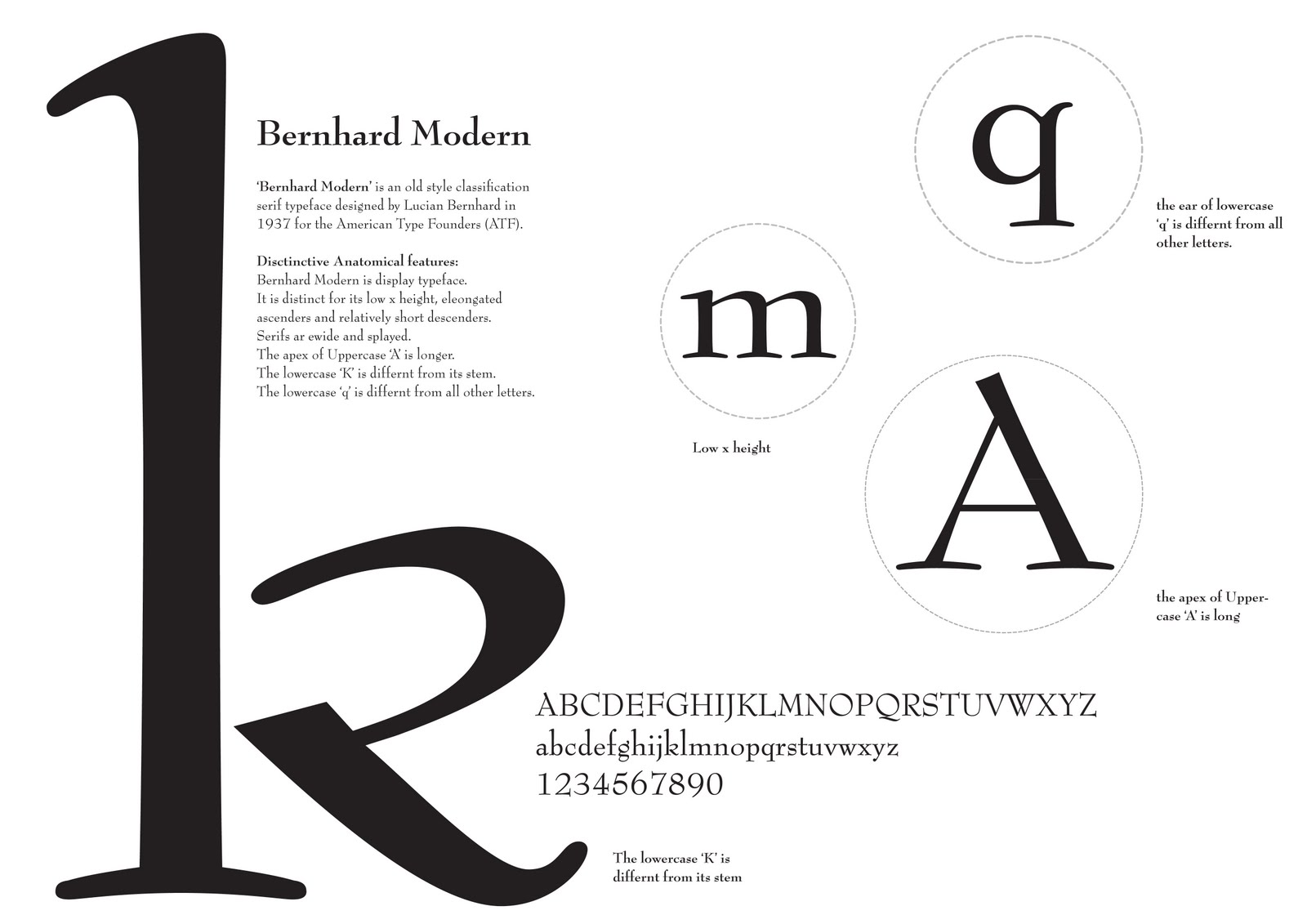 Fun with Letterforms: Poster Design