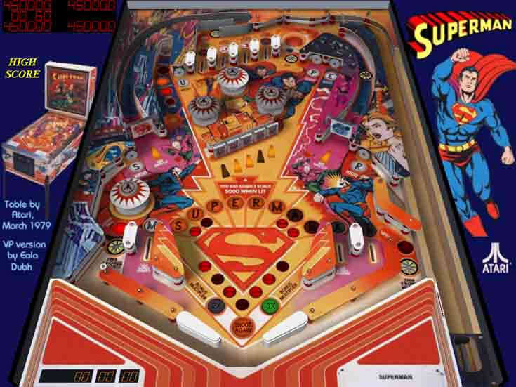 The Dork Review The Battle Of The 1970 S Pinball Machines