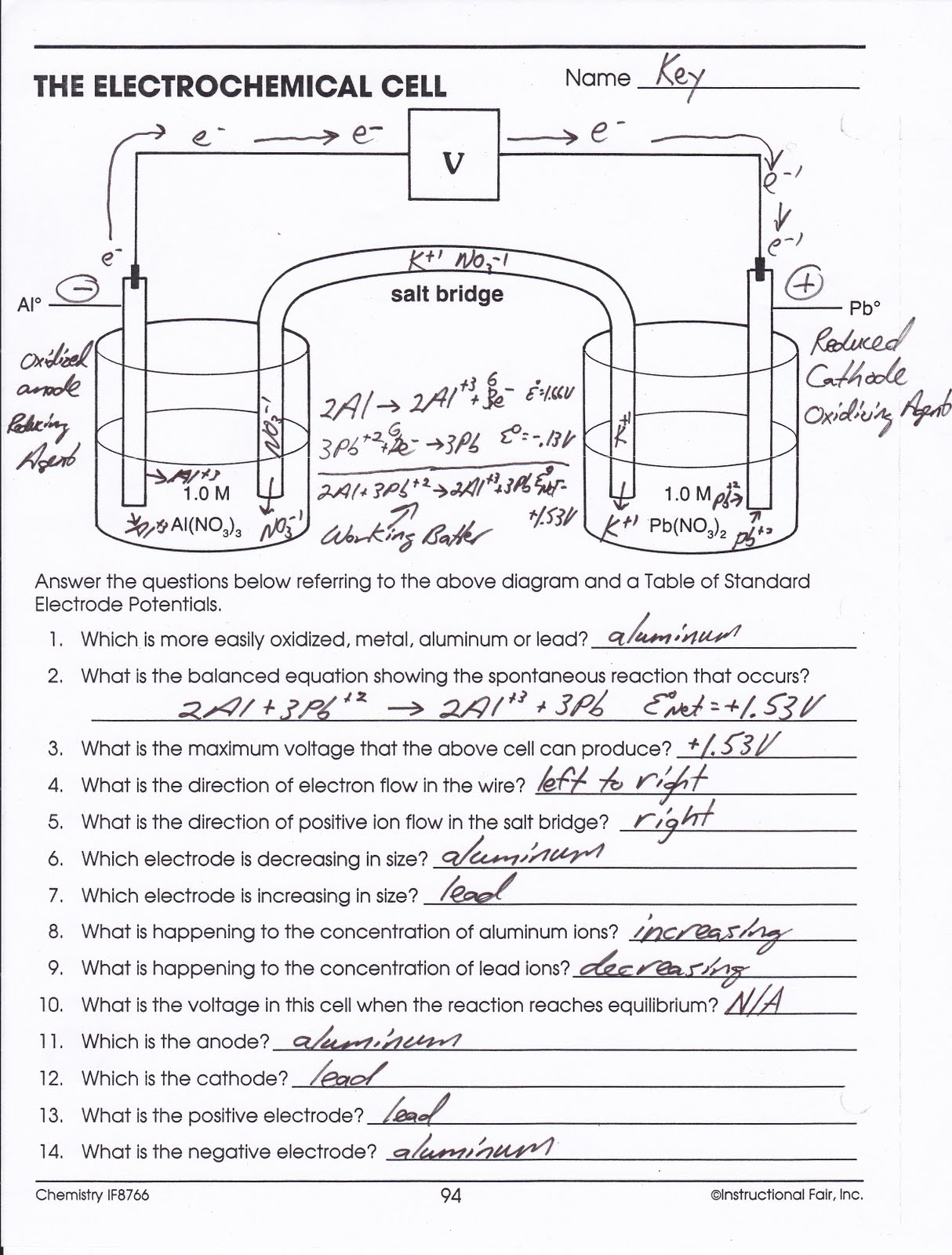 Electrochemical Cells Worksheet Awnsers