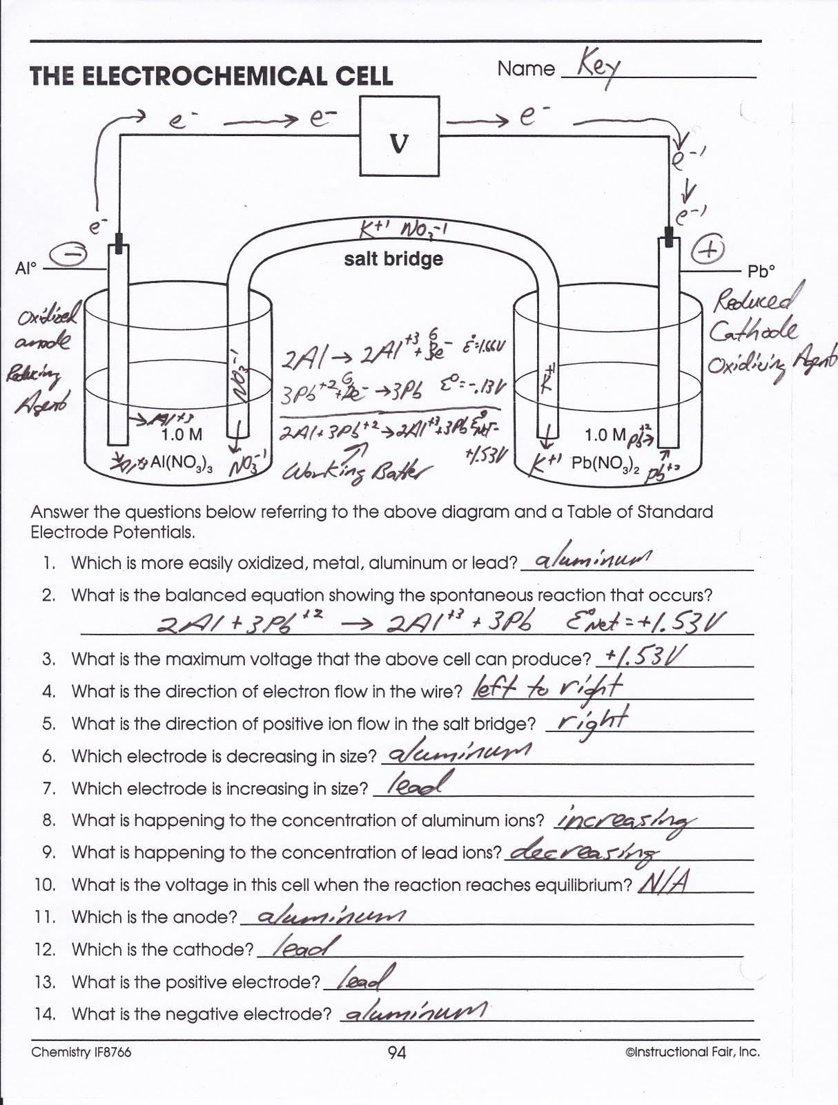 Heritage High School Chemistry 11 December