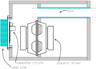 Wiring Material: Isobaric 4th order Bandpass Subwoofer Box Design