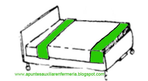 Como hacer una cama hospitalaria apuntes auxiliar for Cama abierta