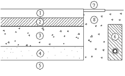 Componentes de la estructura de un pavimento flexible