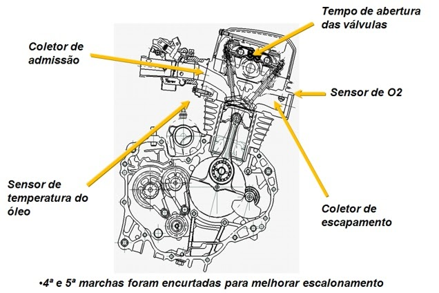 alteracoes%2Bmotor%2Bcg150.jpg