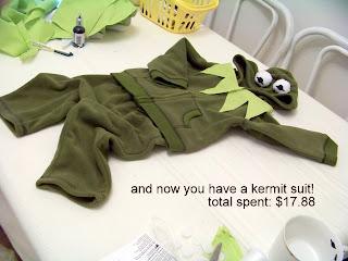Kermit Costume