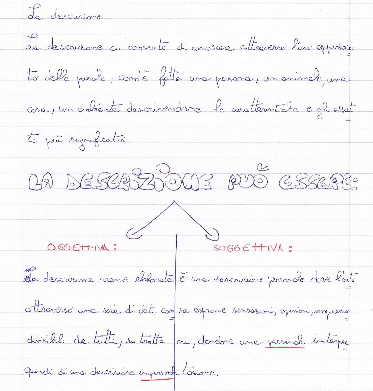 La descrizione oggettiva e soggettiva La mia aula La traccia del lavoro i testi