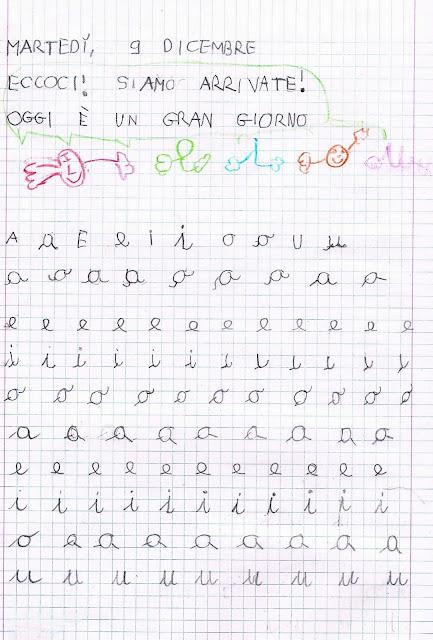 Favorito Imparare a leggere e a scrivere con il metodo globale fonematico TZ31