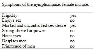 Nymphomaniac signs