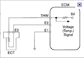 Autotronics: TTEC 4826– Engine Electronic Control Systems