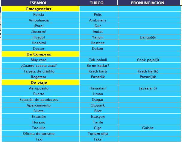 entornos   Turqua y sus huellas Turqua idioma y nociones