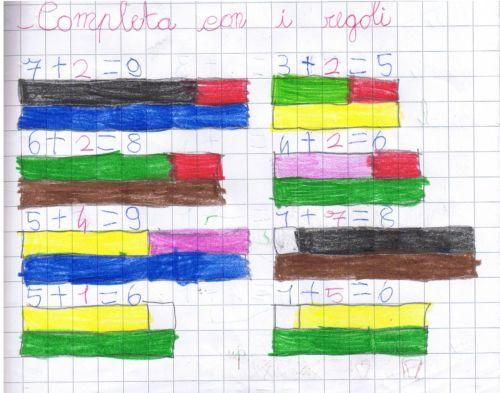 didattica matematica scuola primaria: Il regolo complementare ...