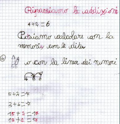 Didattica Matematica Scuola Primaria Addizioni Calcolo Mentale