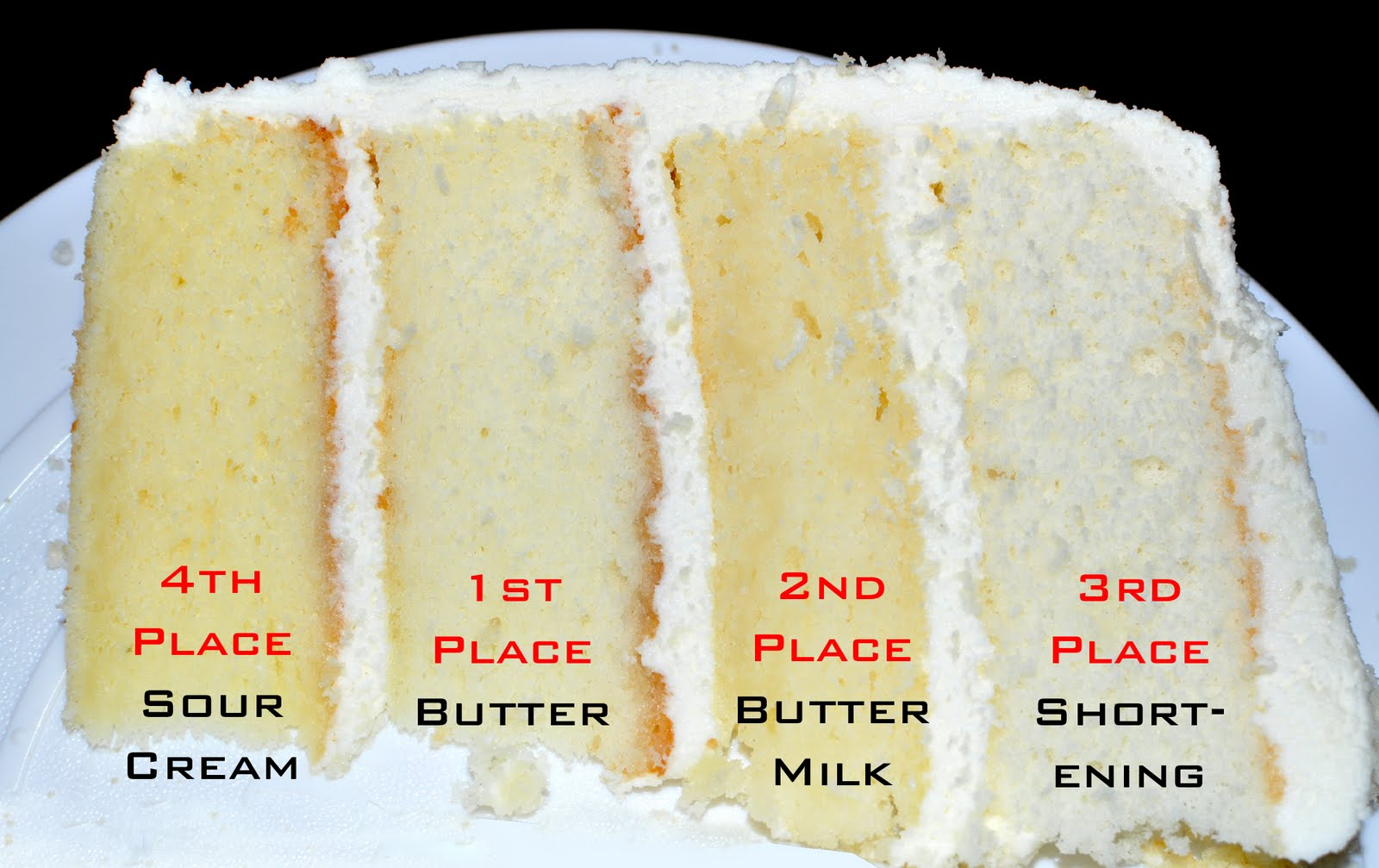 Yellow Cake Filling Recipes