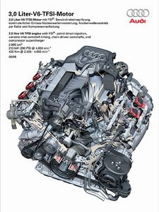 The new Audi V6 3.0 litre TFSI with Supercharger Engine