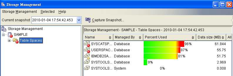 DB2 table, tablespace and database size calculation | 摩根與