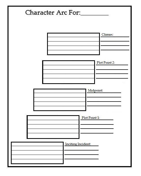 writing novel outline template - book outline template