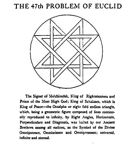 Who is Melchizedek? - General Spirituality - Washington DC