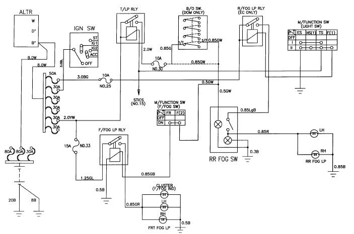 Daewoo Korando front and rear fog lamp schema diagrams and routing  Free Download User manual