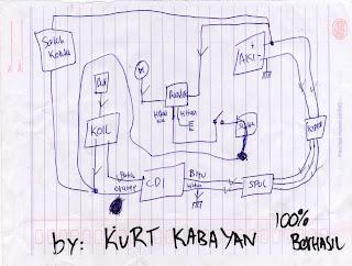 wiring diagram kelistrikan suzuki thunder 125 wiring diagram keelectrican suzuki thunder 125  wiring diagram keelectrican suzuki