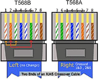 Cat 5 B Wiring - Wiring Diagram Sheet Daewoo Dx Wiring Diagram on