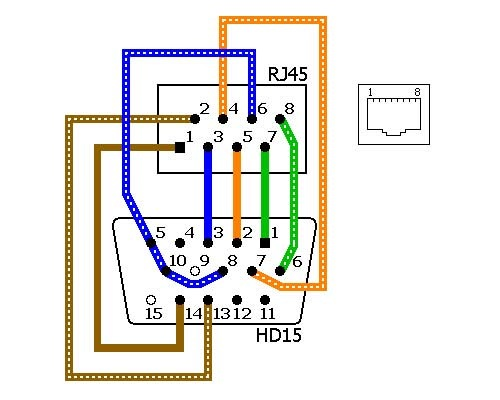 vga to scart wiring diagram vga over cat 5 cable soho network management vga to cat5 wiring diagram