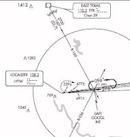 Gary's Flight Journal: IR Lesson 10 Procedures, Holds