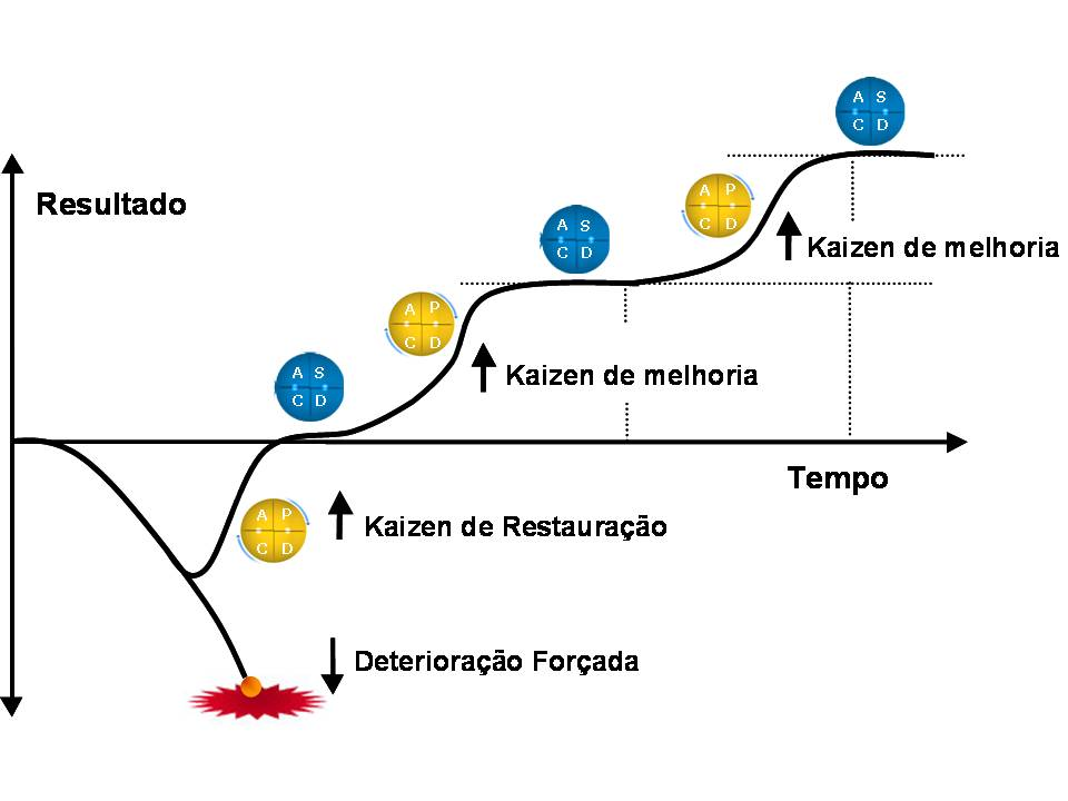 lean manufacturing cycle