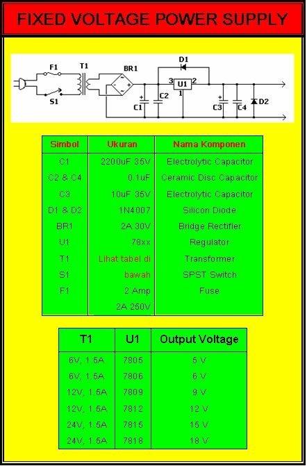 pengatur tegangan dengan IC LM 78XX
