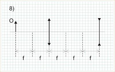As lentes são montadas de modo a apresentarem o mesmo eixo principal. Um  objeto O é disposto conforme indica a figura. Obtenha a imagem final  conjugada pelo ... 5d3c3d1ea1