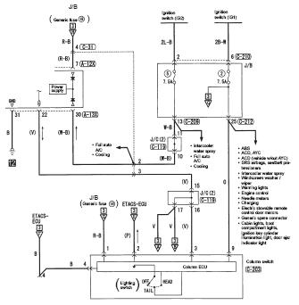 MITSUBISHI LANCER EVO IX ELECTRICAL WIRING DIAGRAMS Wiring