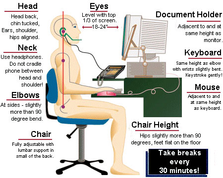 how to setup a workstation
