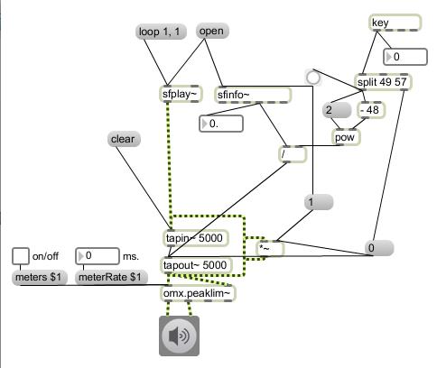 dodge ram 3500 trailer wiring diagram pyle subwoofer wiring diagram with diagrams gatormade trailer wiring diagram