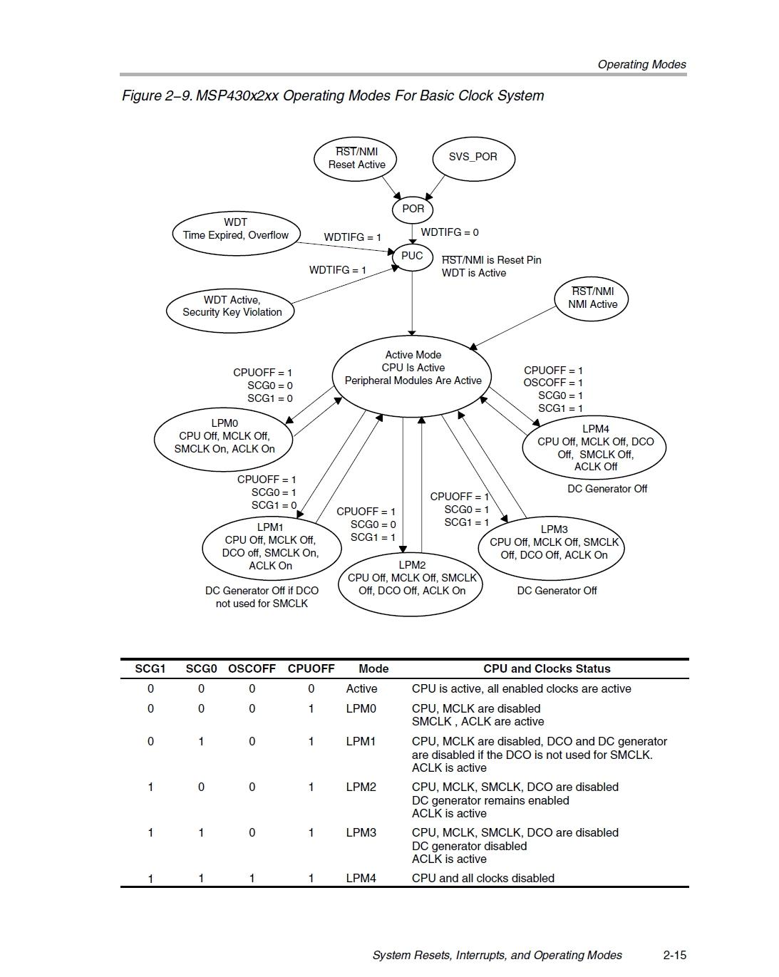 diy-vt100/bookmarks html at master · kuldeepdhaka/diy-vt100 · GitHub
