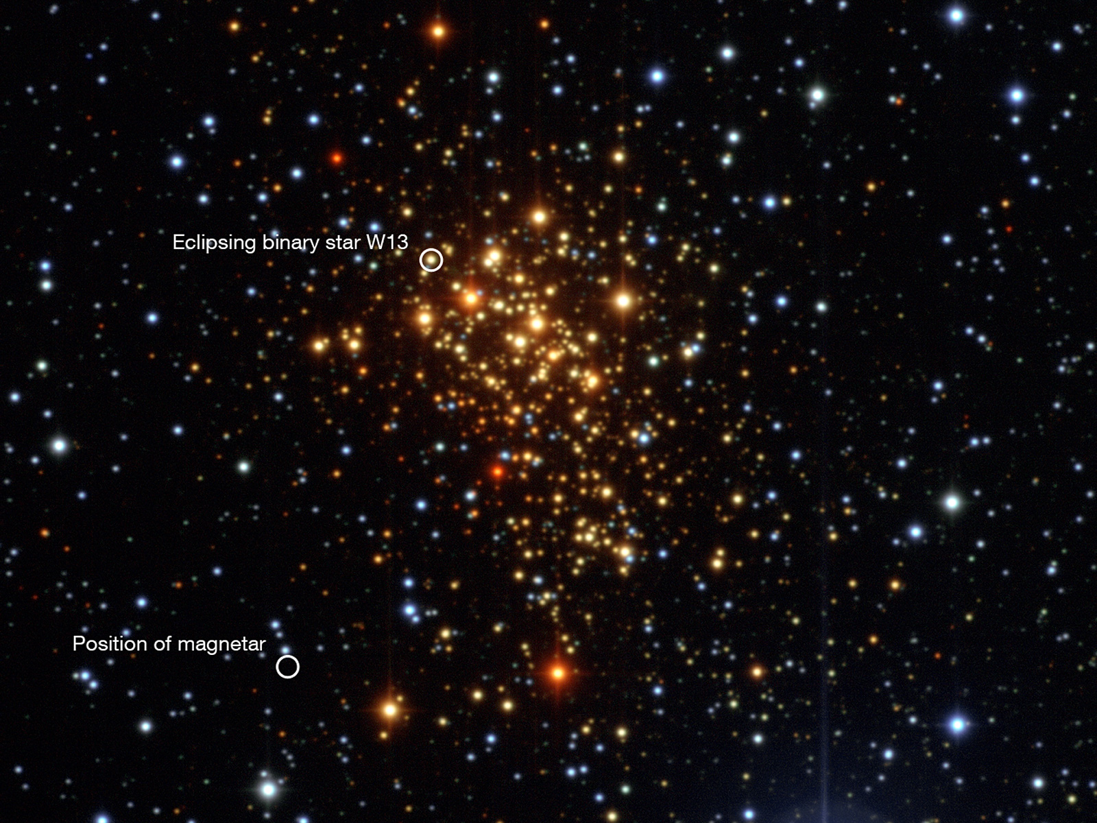 Ministry of Space Exploration: Magnetar in Star Cluster ...
