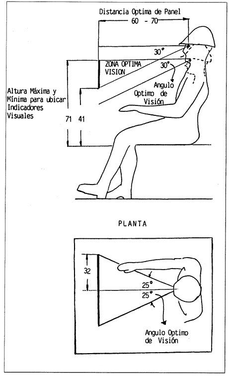 Ergonomia new for Espacio de trabajo ergonomia