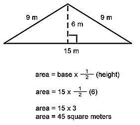 Room 42 Math 09: November 2009