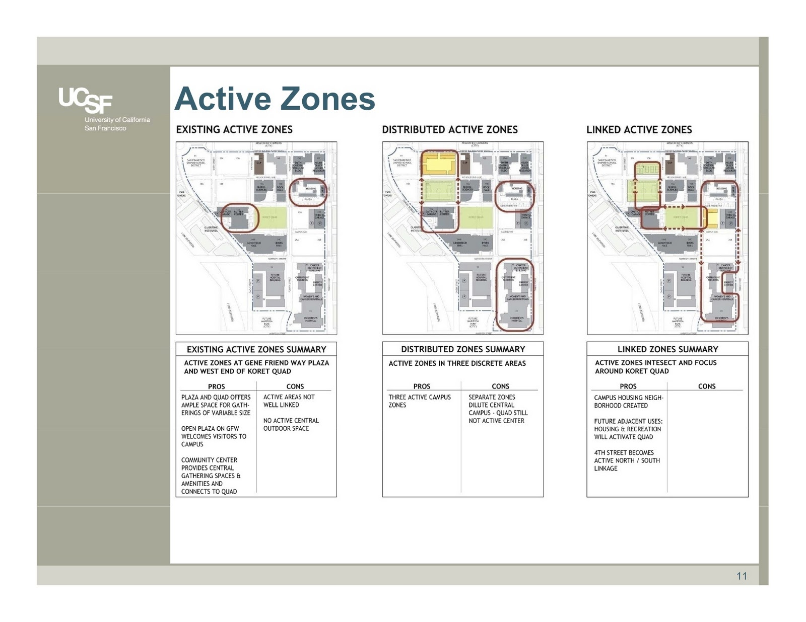 D10 Watch: Mission Bay Phase 2 Community Feedback Sought - UCSF