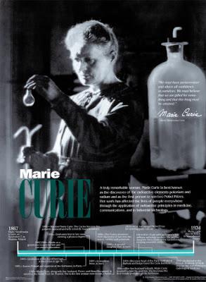 http://3.bp.blogspot.com/_KCuHoU9QBUU/Sk8IbzTiZ_I/AAAAAAAAUHs/4qrOX1ZzPEs/s400/10098934A~Marie-Curie-Posters.jpg